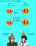 王冠(ダンガンロンパ風)