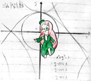 【桃音モモ】三角関数 + 円【落書き】