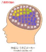 八雲紫の脳内
