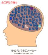 永江衣玖の脳内
