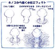 キノコから描く水柱エフェクト