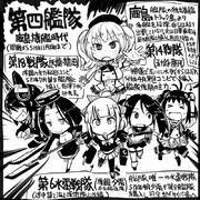【艦これ】第四艦隊【鹿島】