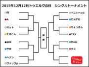 2015年12月12日トゥエルヴの日 トーナメント表