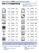 【MMDデータ配布】カスタマイズ版MMDモデル利用条件早見表【透過版】