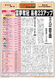 静画版「文々。新聞」第53号(人気投票結果発表! 霊夢が首位奪冠 ほか)