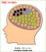 因幡てゐの脳内