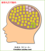 射命丸文の脳内