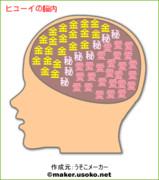 ヒューイの脳内
