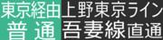 上野東京ライン 大前行