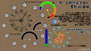 メーターと時計文字盤と星形60面体【MMDアクセサリ配布あり】