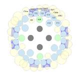 【企画参加表明】MMD10点可変ドラムセット配置パターン作成(Lotus Angraecum)