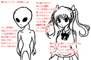 萌えキャラ「グレイ型宇宙人」説