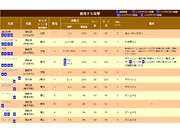シ界アイロネート (NORMAL) 3/4