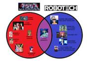歌手を軸としたマクロスシリーズとロボテックの相関図