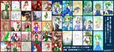 第72回&74回1時間ドローイング!お題「美鈴&大妖精を描こう」!