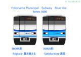横浜市営地下鉄ブルーライン 3000R形&3000S形