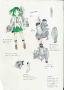 【オリジナル艦娘】松型1番艦・松