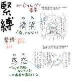漢字の書き方