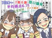 最近の阪神戦を見ていた艦娘たちの様子です。ご確認ください