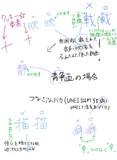 漢字の書き方2
