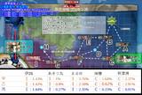 【雑コラ】攻略本風(E-1) 南西海域 ブンタン沖