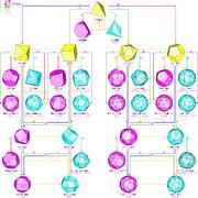 正四面体→半正多面体&カタランの立体