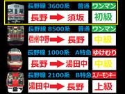 電車でGO! 長野電鉄編 セレクト画面