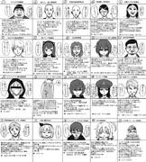 クッキー☆投稿者早見表ver5