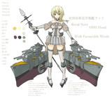 【オリ艦娘】英国海軍巡洋戦艦フッド