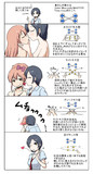 1 2 kiss kiss