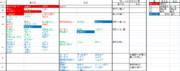 医学部医学科限定の大学ランキング 2016/12/25