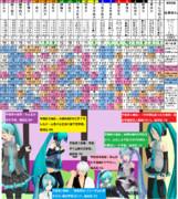 第93回箱根駅伝予想の反省会