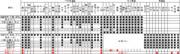 中央線快速と青梅線の基本的な停車駅パターンをExcelでまとめてみました。