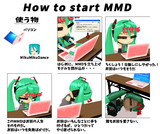 How to start MMD