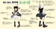 松型駆逐艦娘実装作戦!【再考編】その3