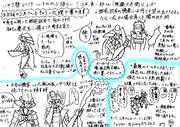 バサラ祭2017後藤又兵衛レポ