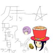クッキー☆投稿者ワーストランキング