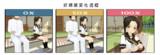 綾波さんの好感度変化過程