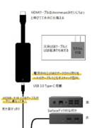 chromecast風のスティック型PC