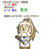 4月25日~4月27日 阪神戦