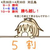 4月28日~4月30日 広島戦