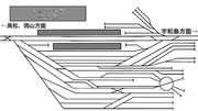 松山運転所 配線図