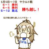 5月5日~7日 ヤクルト戦