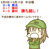 5月9日~5月11日 中日戦