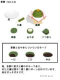 【MMDアクセサリ配布】草餅いろいろ Ver.3.0