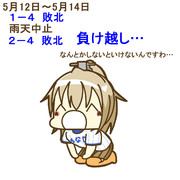 5月12日~5月14日 阪神戦