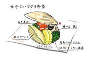 女子のハマグリ弁当(魚人用)