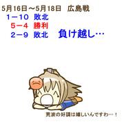 5月16日~5月18日 広島戦
