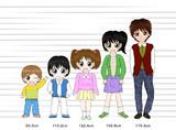 メインキャラの身長比較