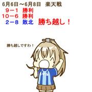 6月6日~8日 楽天戦